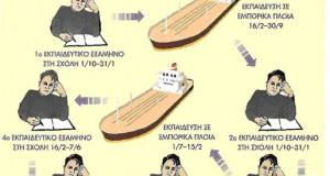 Α.Ε.Ν.: Εγραφή στο δ' εξάμηνο ανεξαρτήτως της διάρκειας του δεύτερου θαλάσσιου εκπαιδευτικού ταξιδιού!
