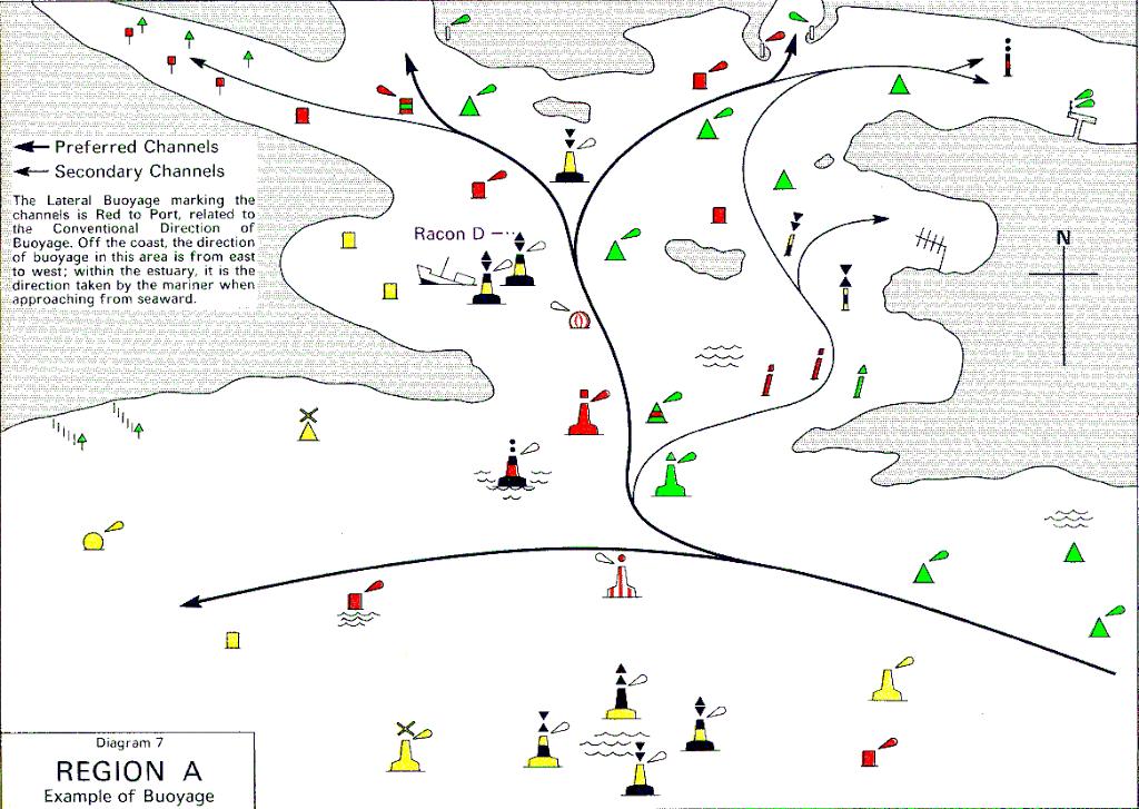 Κύκλος στροφής – Επιβύθιση – IALA [PDF]