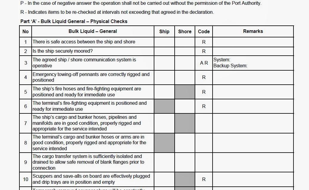 Οδηγίες για την συμπλήρωση του Ship/Shore Safety Check-List [PDF]