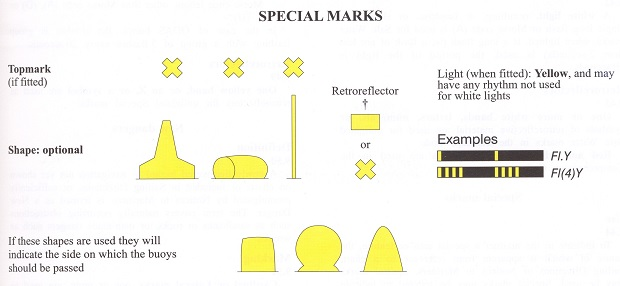 SPECIAL_MARKS
