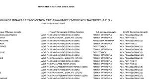 Πίνακας σπουδαστών που εισάγονται συμπληρωματικά στις Α.Ε.Ν. για το εκπαιδευτικό έτος 2014-15