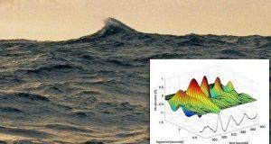 Είναι τα γιγαντιαία κύματα πιο συνηθισμένα απ' ό,τι πιστεύουμε;