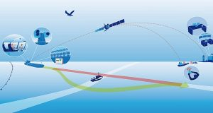 Ο IMO προσθέτει στην ατζέντα του τα αυτόνομα πλοία